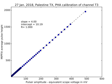 PHA_Calibration